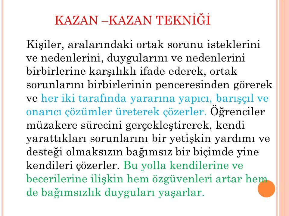 KAZAN –KAZAN TEKNİĞİ Kişiler, aralarındaki ortak sorunu isteklerini ve nedenlerini, duygularını ve nedenlerini birbirlerine karşılıklı ifade ederek, o