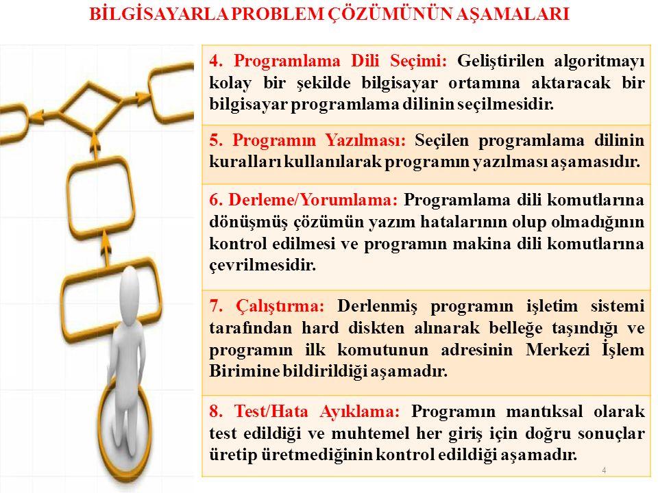 Hesaplama ve Atama Sembolü Her türlü hesaplama ve atama işlemi için kullanılır.
