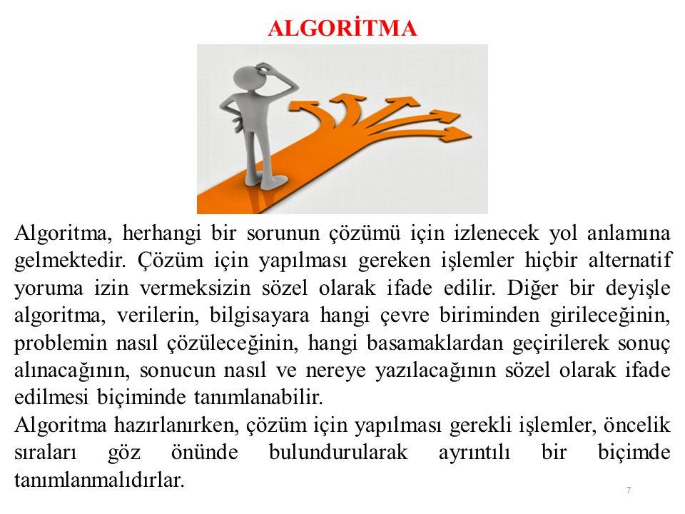 ALGORİTMA İşine gitmek üzere uyanan birinin yapması gereken işler için nasıl bir algoritma geliştirilmelidir.