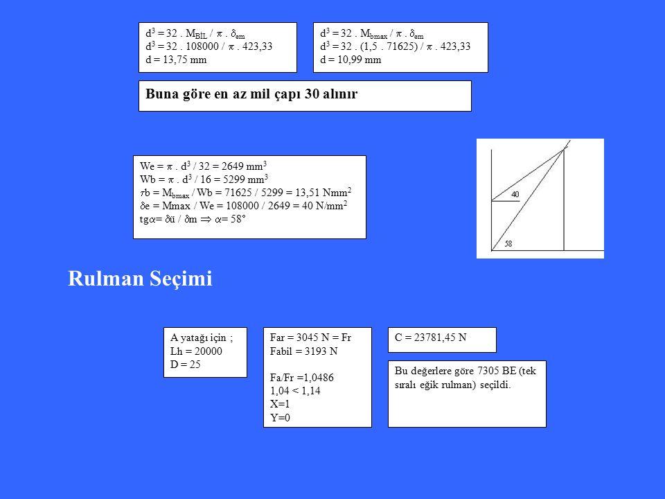 d 3 = 32. M BİL / .  em d 3 = 32. 108000 / . 423,33 d = 13,75 mm d 3 = 32. M bmax / .  em d 3 = 32. (1,5. 71625) / . 423,33 d = 10,99 mm Buna gö