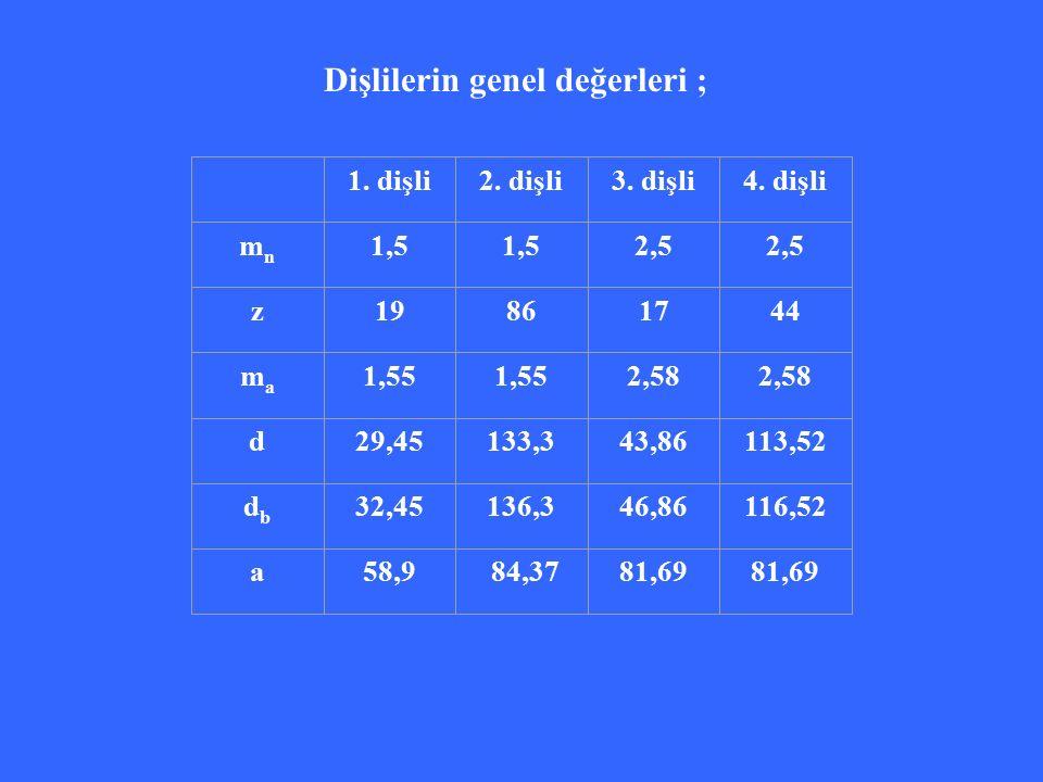 Dişlilerin genel değerleri ; 1. dişli2. dişli3. dişli4.