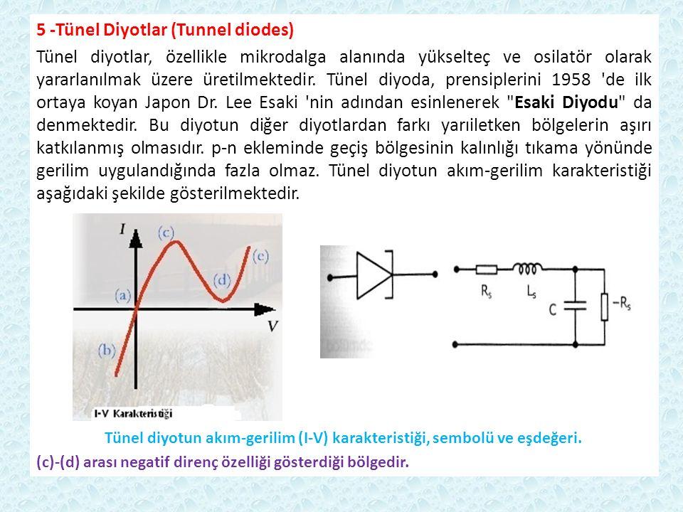 5 -Tünel Diyotlar (Tunnel diodes) Tünel diyotlar, özellikle mikrodalga alanında yükselteç ve osilatör olarak yararlanılmak üzere üretilmektedir. Tünel
