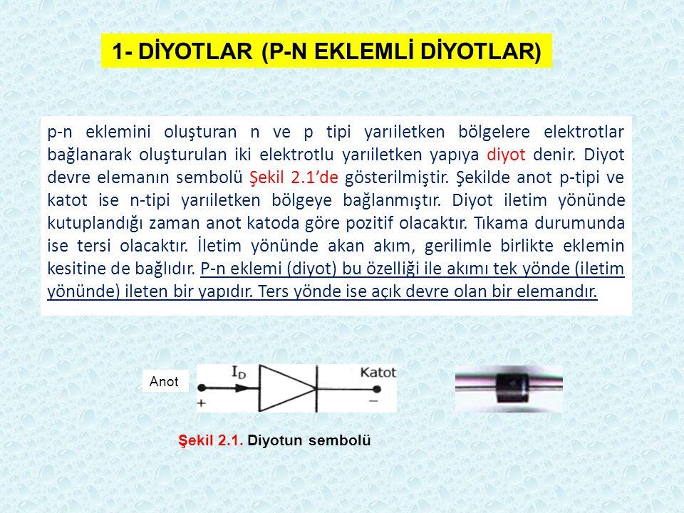 Diyot (p-n eklemi) yukarıda da açıklandığı gibi iletim ya da tıkama yönünde kutuplanabilir.