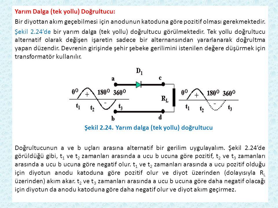Yarım Dalga (tek yollu) Doğrultucu: Bir diyottan akım geçebilmesi için anodunun katoduna göre pozitif olması gerekmektedir. Şekil 2.24'de bir yarım da
