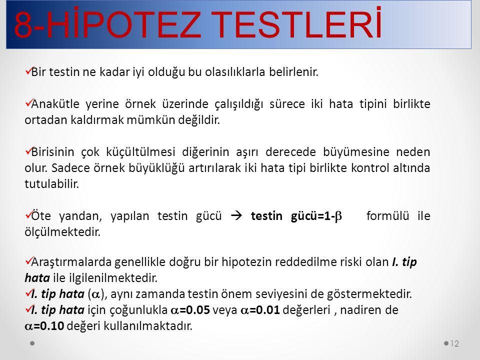 8-HİPOTEZ TESTLERİ 12 Bir testin ne kadar iyi olduğu bu olasılıklarla belirlenir. Anakütle yerine örnek üzerinde çalışıldığı sürece iki hata tipini bi