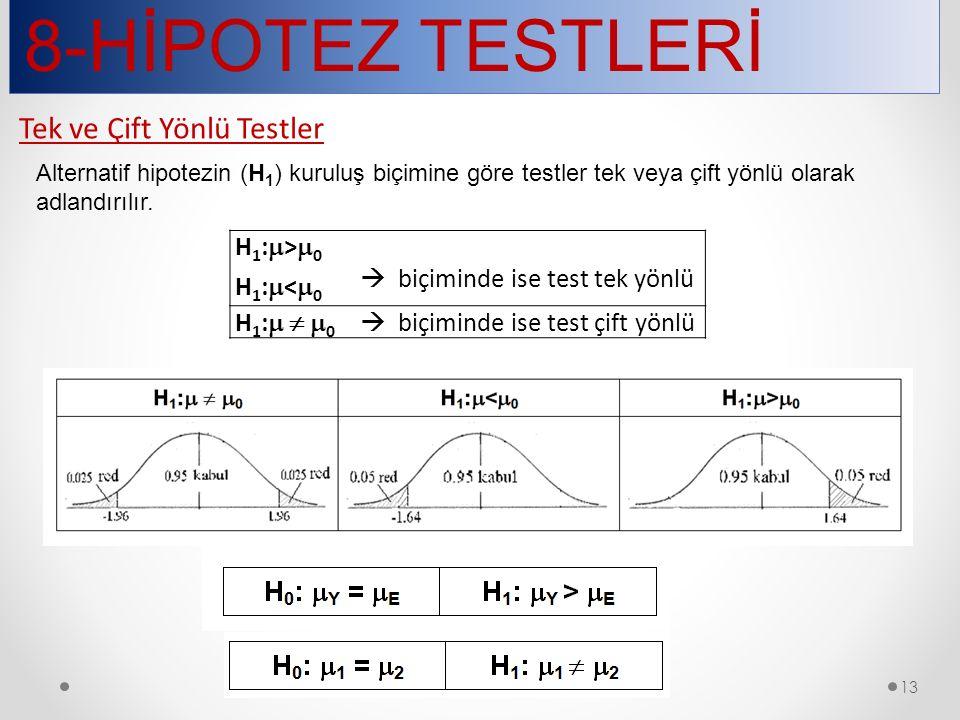 8-HİPOTEZ TESTLERİ 13 Alternatif hipotezin (H 1 ) kuruluş biçimine göre testler tek veya çift yönlü olarak adlandırılır. H1:>0H1:<0H1:>0H1:<0