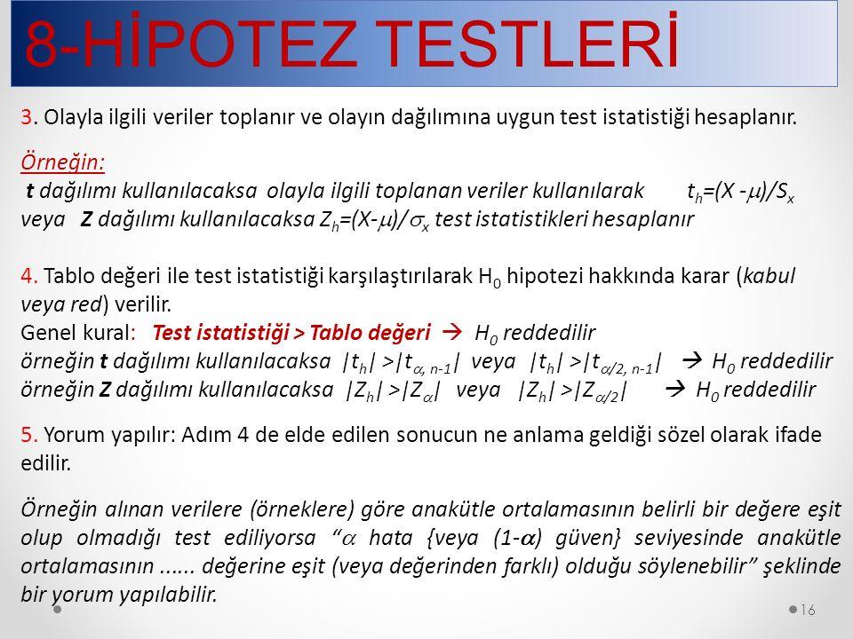 8-HİPOTEZ TESTLERİ 16 3. Olayla ilgili veriler toplanır ve olayın dağılımına uygun test istatistiği hesaplanır. Örneğin: t dağılımı kullanılacaksa ola