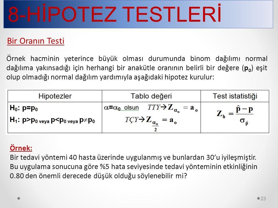 8-HİPOTEZ TESTLERİ 23 Bir Oranın Testi Örnek hacminin yeterince büyük olması durumunda binom dağılımı normal dağılıma yakınsadığı için herhangi bir an