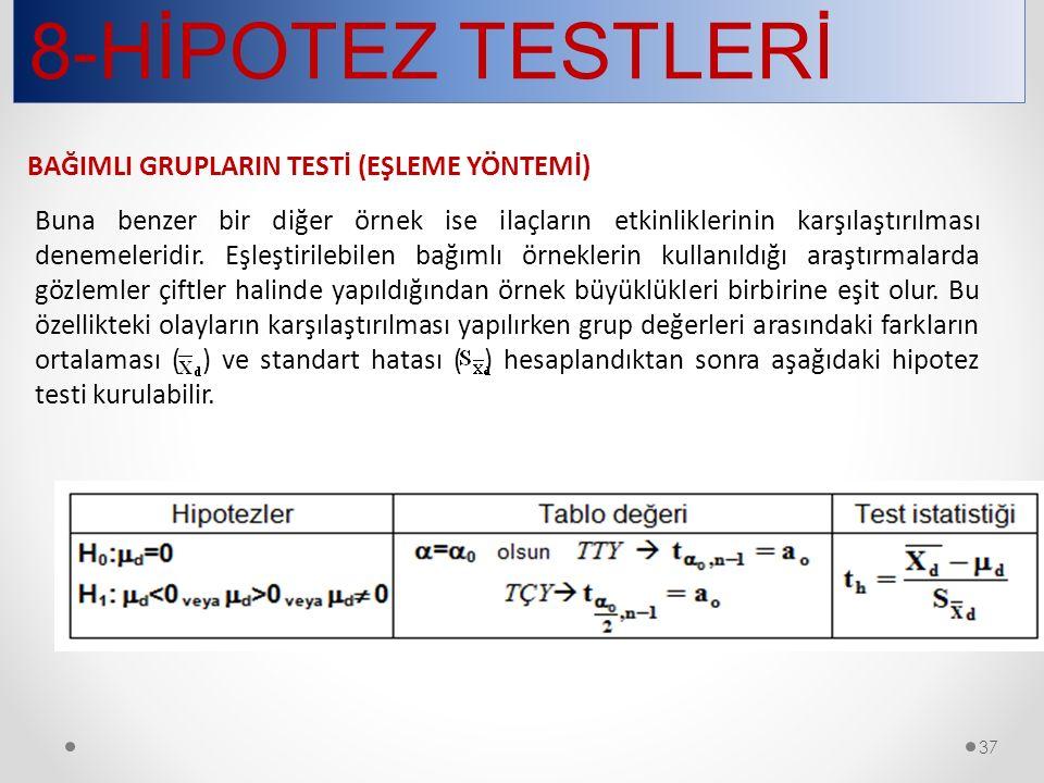 8-HİPOTEZ TESTLERİ 37 BAĞIMLI GRUPLARIN TESTİ (EŞLEME YÖNTEMİ) Buna benzer bir diğer örnek ise ilaçların etkinliklerinin karşılaştırılması denemelerid