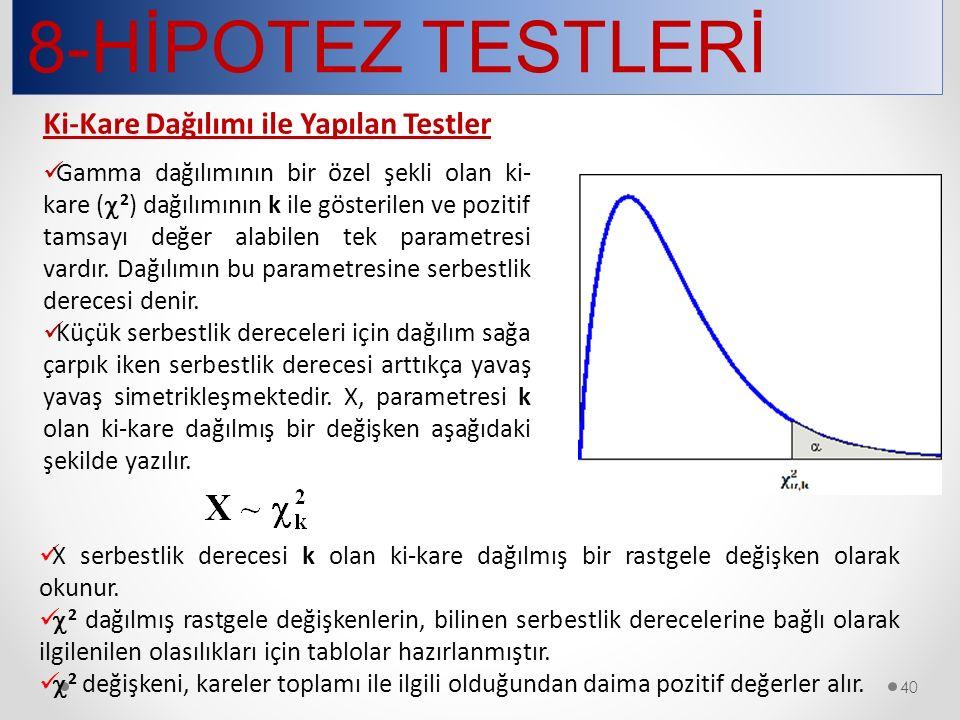 8-HİPOTEZ TESTLERİ 40 Gamma dağılımının bir özel şekli olan ki- kare (  2 ) dağılımının k ile gösterilen ve pozitif tamsayı değer alabilen tek parame