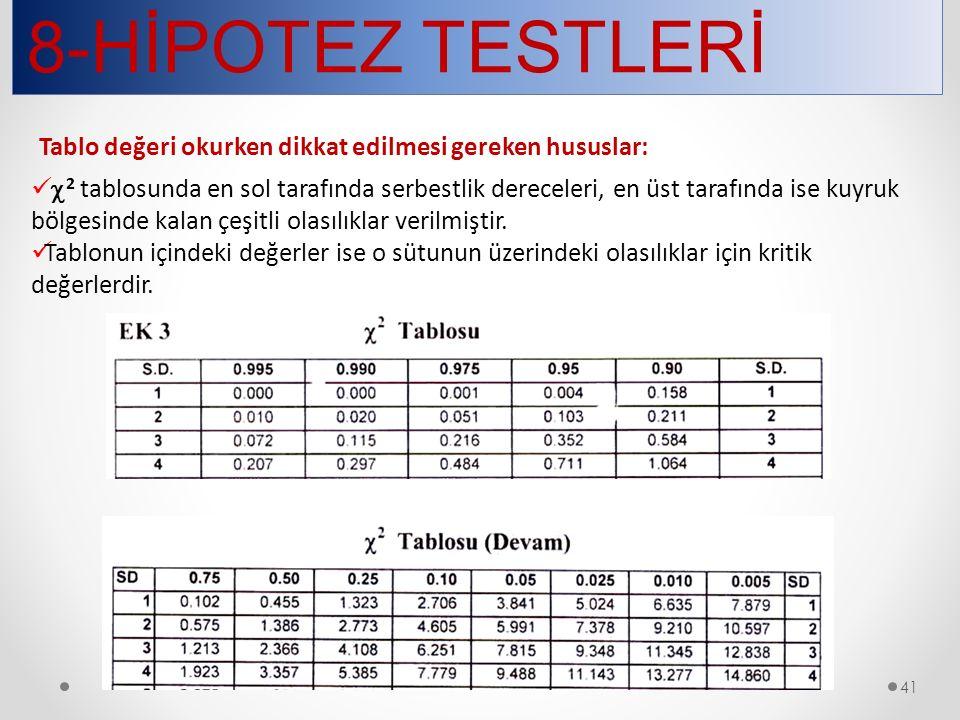 8-HİPOTEZ TESTLERİ 41 Tablo değeri okurken dikkat edilmesi gereken hususlar:  2 tablosunda en sol tarafında serbestlik dereceleri, en üst tarafında i