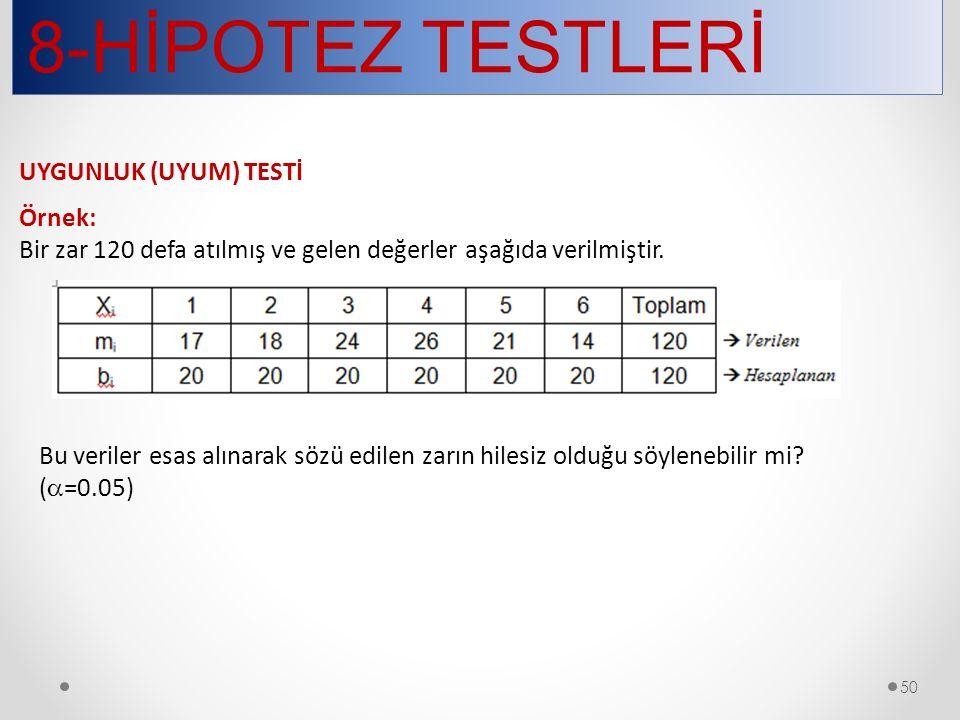 8-HİPOTEZ TESTLERİ 50 UYGUNLUK (UYUM) TESTİ Örnek: Bir zar 120 defa atılmış ve gelen değerler aşağıda verilmiştir. Bu veriler esas alınarak sözü edile