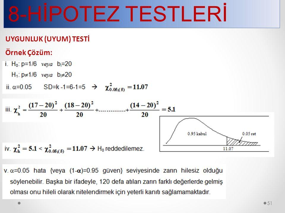 8-HİPOTEZ TESTLERİ 51 UYGUNLUK (UYUM) TESTİ Örnek Çözüm: