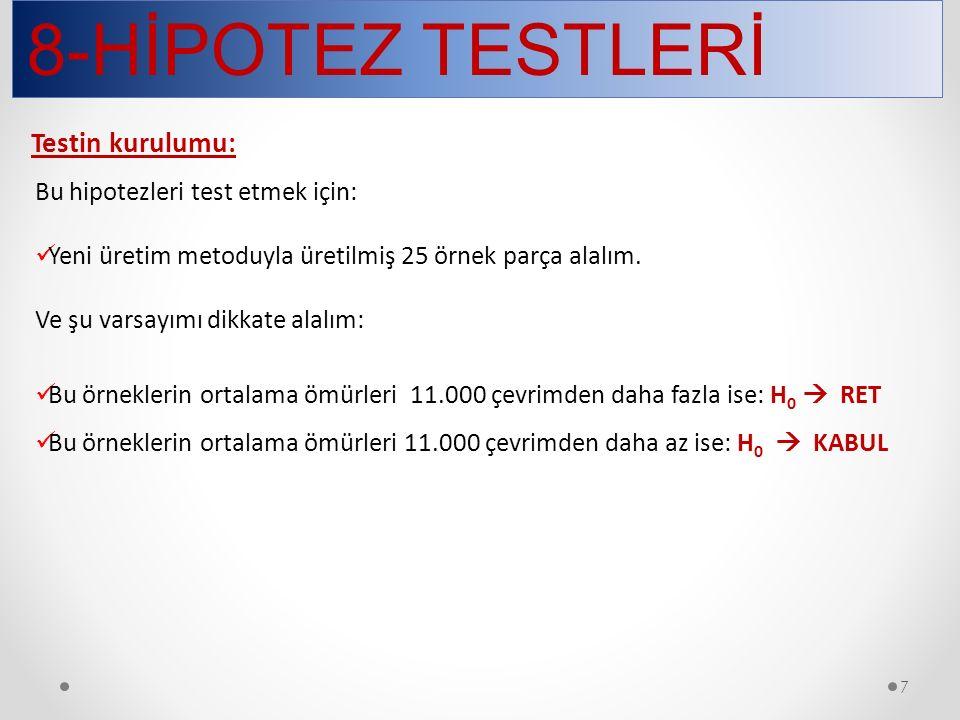 8-HİPOTEZ TESTLERİ 7 Bu hipotezleri test etmek için: Yeni üretim metoduyla üretilmiş 25 örnek parça alalım. Ve şu varsayımı dikkate alalım: Bu örnekle