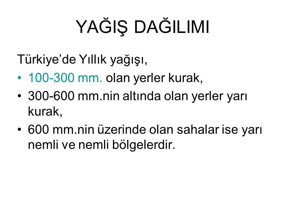 YAĞIŞ DAĞILIMI Türkiye'de Yıllık yağışı, 100-300 mm. olan yerler kurak, 300-600 mm.nin altında olan yerler yarı kurak, 600 mm.nin üzerinde olan sahala