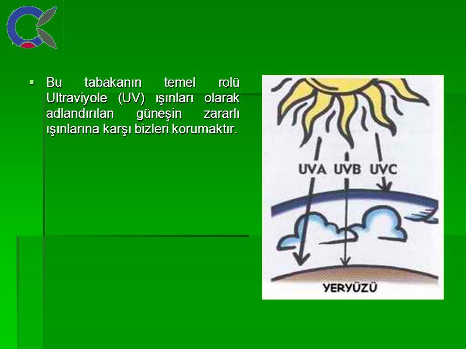  Bu tabakanın temel rolü Ultraviyole (UV) ışınları olarak adlandırılan güneşin zararlı ışınlarına karşı bizleri korumaktır.