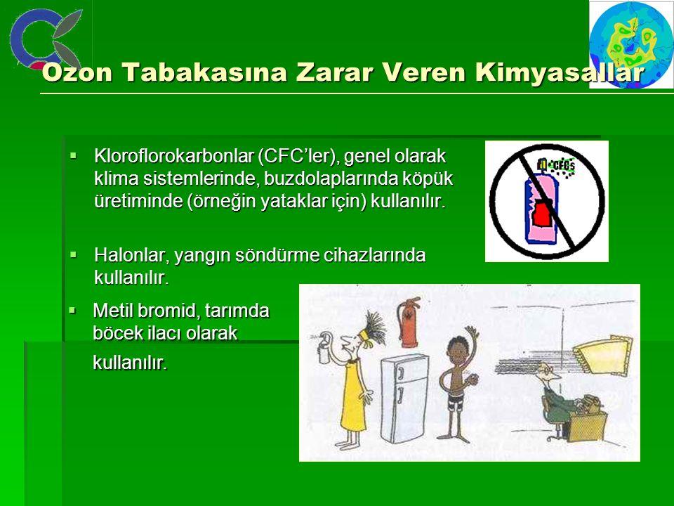 Ozon Tabakasına Zarar Veren Kimyasallar  Kloroflorokarbonlar (CFC'ler), genel olarak klima sistemlerinde, buzdolaplarında köpük üretiminde (örneğin yataklar için) kullanılır.