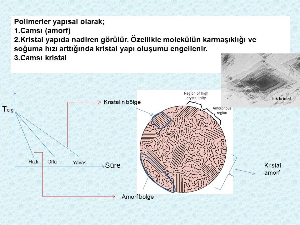 Polimerler yapısal olarak; 1.Camsı (amorf) 2.Kristal yapıda nadiren görülür. Özellikle molekülün karmaşıklığı ve soğuma hızı arttığında kristal yapı o