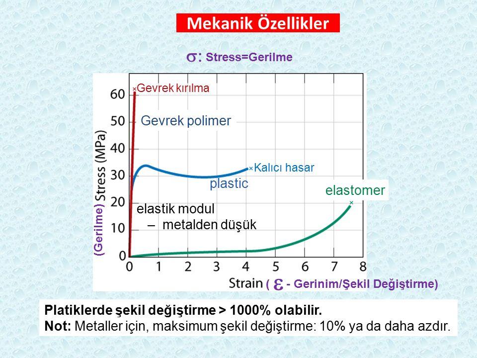 Mekanik Özellikler Gevrek polimer plastic elastomer Platiklerde şekil değiştirme > 1000% olabilir. Not: Metaller için, maksimum şekil değiştirme: 10%