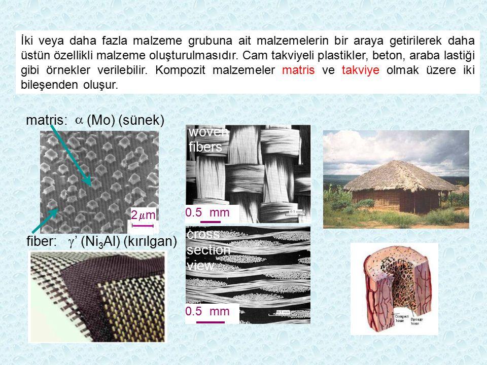Hafiflik: Polimer kompozitler genelde 1,5 – 2 gr / cm 3 yoğunluğundadır.