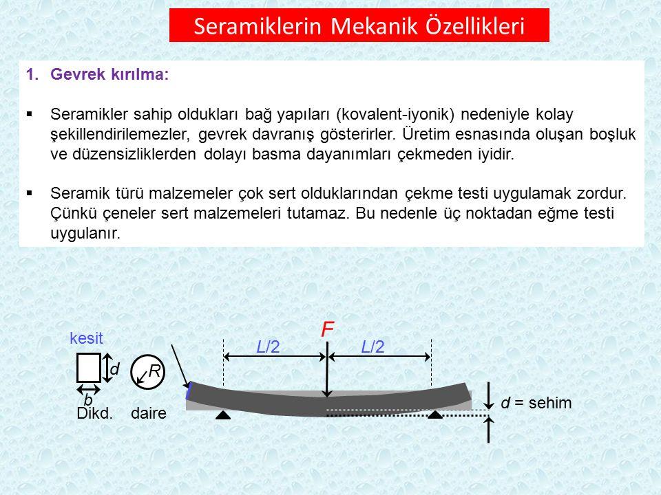 1.Gevrek kırılma:  Seramikler sahip oldukları bağ yapıları (kovalent-iyonik) nedeniyle kolay şekillendirilemezler, gevrek davranış gösterirler. Üreti