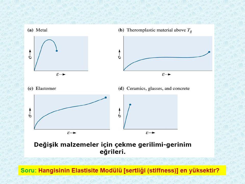 Soru: Hangisinin Elastisite Modülü [sertliği (stiffness)] en yüksektir?