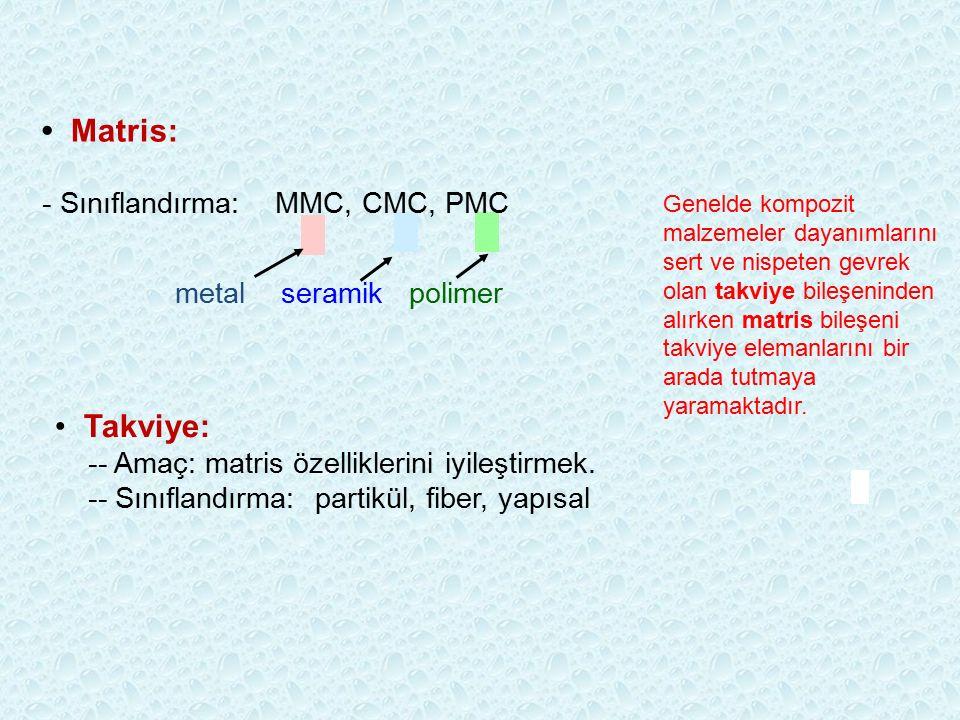 Parçacık takviyeli kompozitler Örnekler: Adapted from Fig.