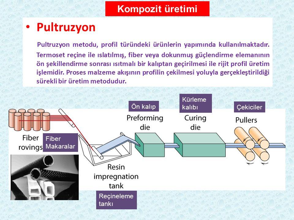 Pultruzyon Pultruzyon metodu, profil türündeki ürünlerin yapımında kullanılmaktadır. Termoset reçine ile ıslatılmış, fiber veya dokunmuş güçlendirme e