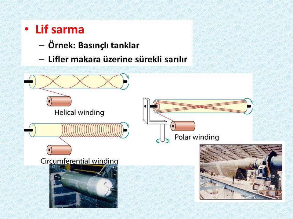 Lif sarma – Örnek: Basınçlı tanklar – Lifler makara üzerine sürekli sarılır
