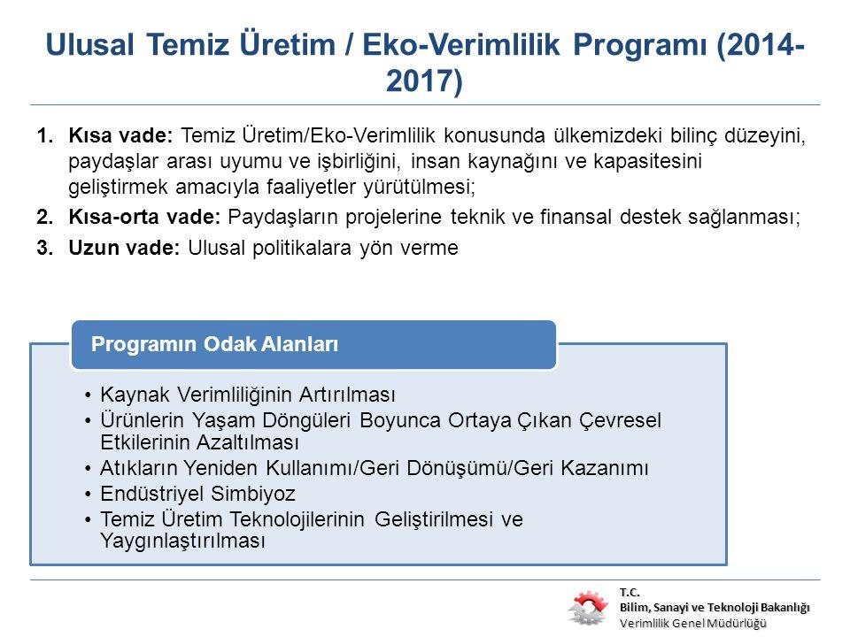 T.C. Bilim, Sanayi ve Teknoloji Bakanlığı Verimlilik Genel Müdürlüğü Ulusal Temiz Üretim / Eko-Verimlilik Programı (2014- 2017) Kaynak Verimliliğinin
