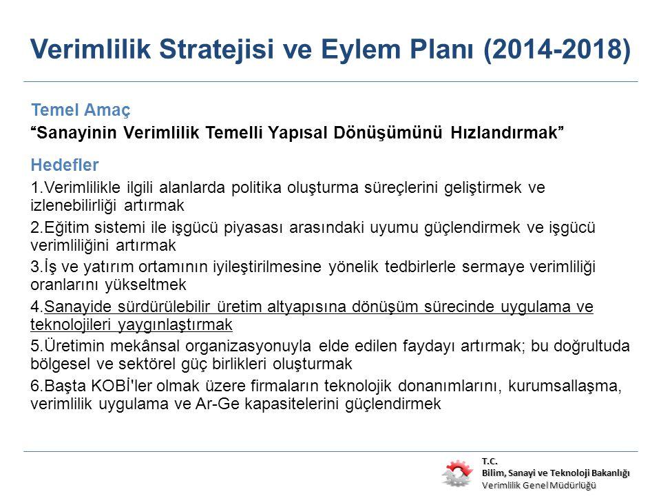 """T.C. Bilim, Sanayi ve Teknoloji Bakanlığı Verimlilik Genel Müdürlüğü Verimlilik Stratejisi ve Eylem Planı (2014-2018) Temel Amaç """"Sanayinin Verimlilik"""