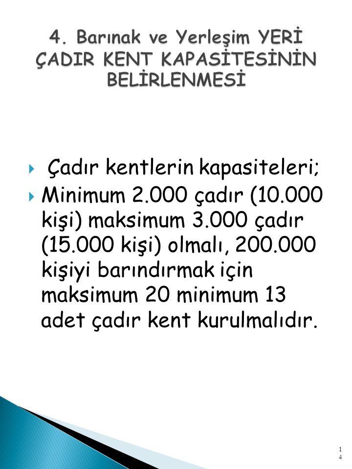  Çadır kentlerin kapasiteleri;  Minimum 2.000 çadır (10.000 kişi) maksimum 3.000 çadır (15.000 kişi) olmalı, 200.000 kişiyi barındırmak için maksimum 20 minimum 13 adet çadır kent kurulmalıdır.
