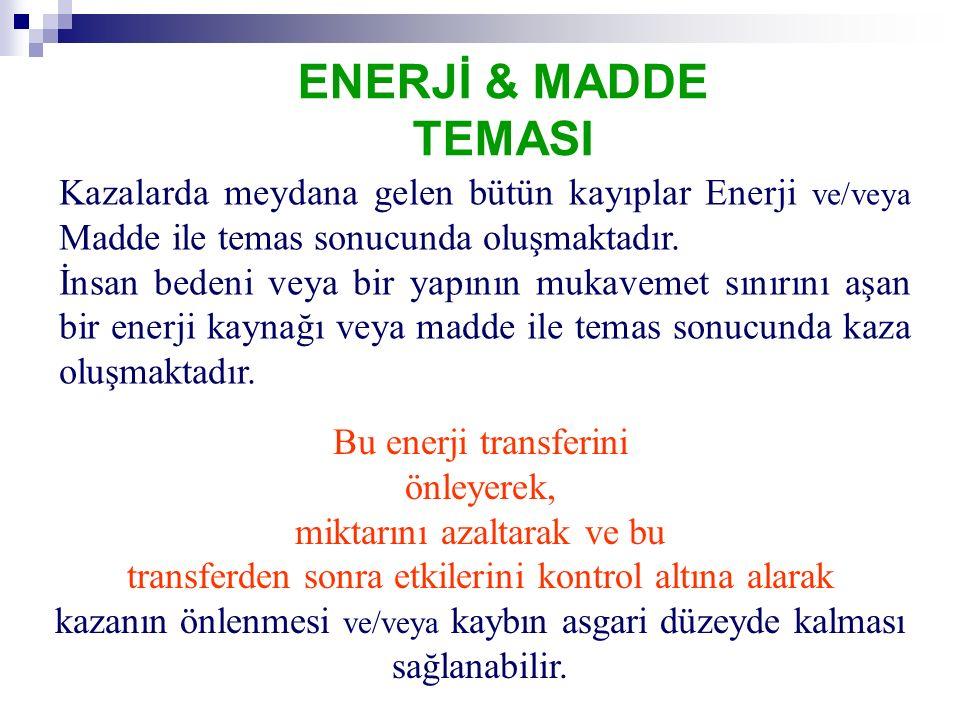 ENERJİ & MADDE TEMASI Kazalarda meydana gelen bütün kayıplar Enerji ve/veya Madde ile temas sonucunda oluşmaktadır. İnsan bedeni veya bir yapının muka