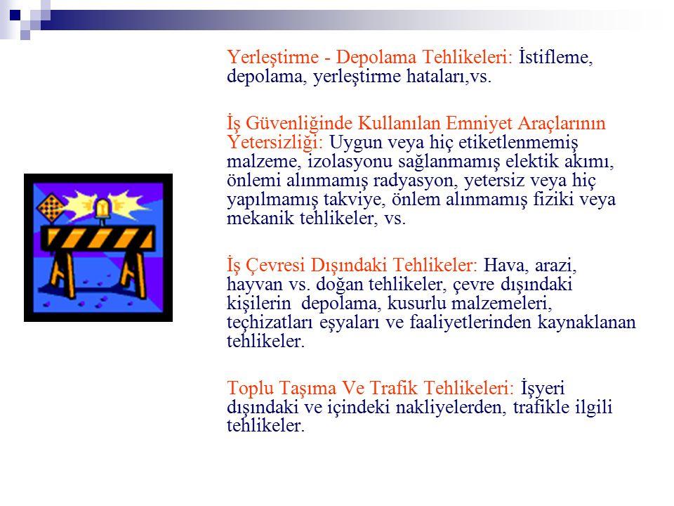 Yerleştirme - Depolama Tehlikeleri: İstifleme, depolama, yerleştirme hataları,vs.