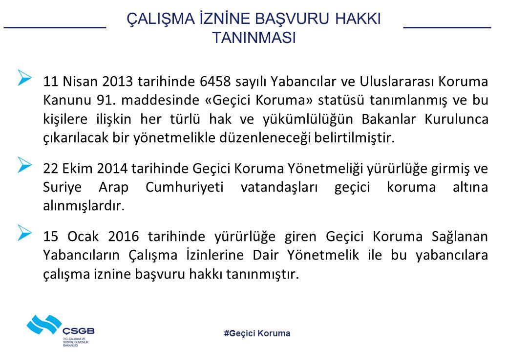 ÇALIŞMA İZNİNE BAŞVURU HAKKI TANINMASI  11 Nisan 2013 tarihinde 6458 sayılı Yabancılar ve Uluslararası Koruma Kanunu 91.