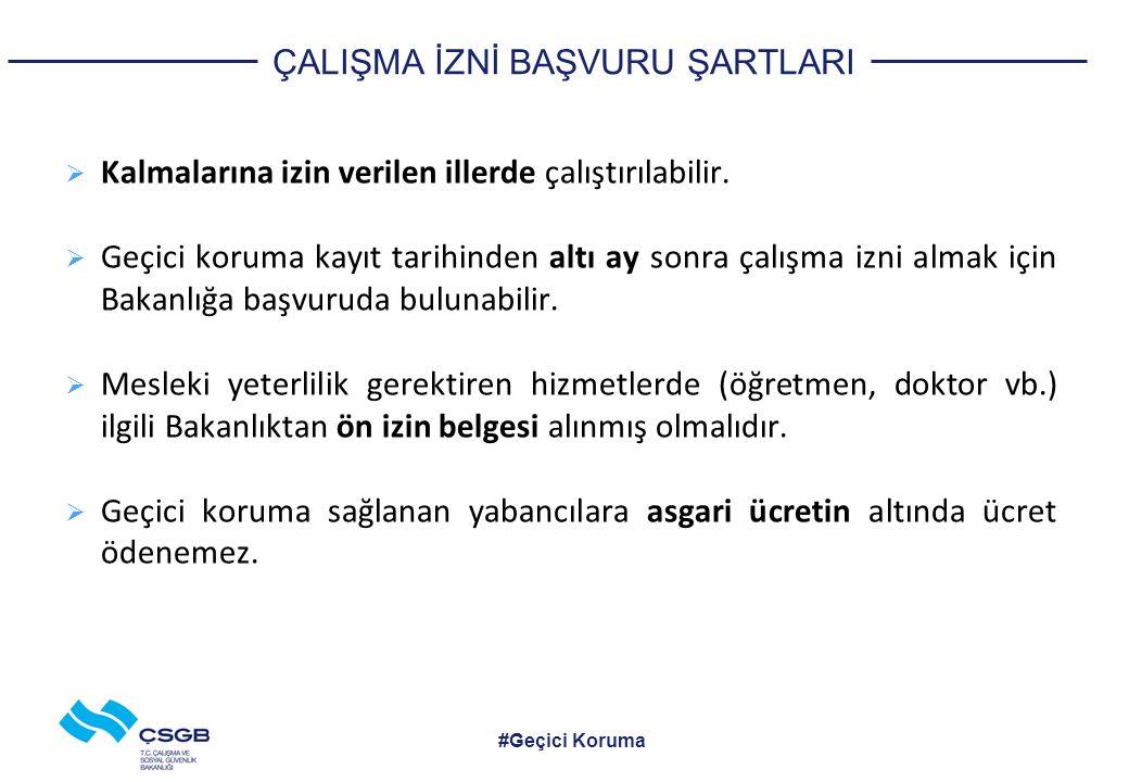 ÇALIŞMA İZNİ BAŞVURU ŞARTLARI #Geçici Koruma  Geçici koruma sağlanan yabancı sayısı işyerinde çalışan Türk vatandaşı sayısının yüzde onunu geçemeyecektir.