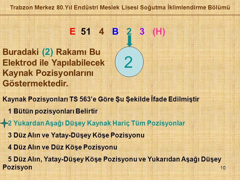 10 Trabzon Merkez 80.Yıl Endüstri Meslek Lisesi Soğutma İklimlendirme Bölümü E 51 4 B 2 3 (H) 2 Buradaki (2) Rakamı Bu Elektrod ile Yapılabilecek Kaynak Pozisyonlarını Göstermektedir.
