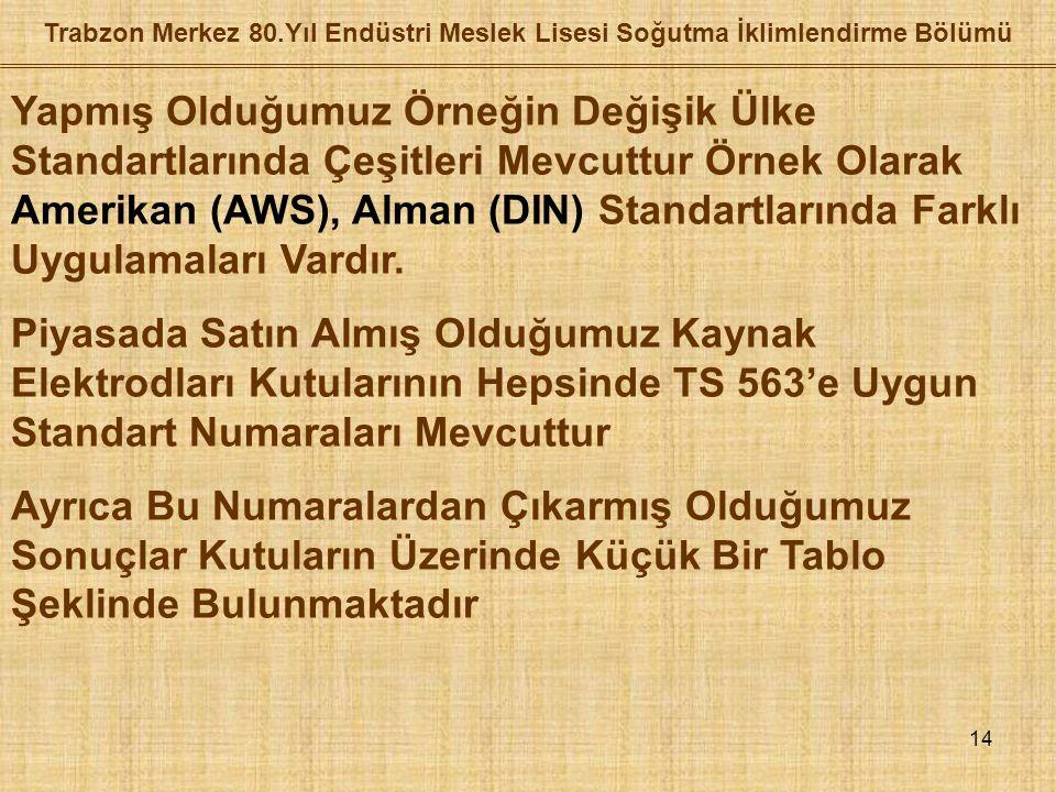 14 Trabzon Merkez 80.Yıl Endüstri Meslek Lisesi Soğutma İklimlendirme Bölümü Yapmış Olduğumuz Örneğin Değişik Ülke Standartlarında Çeşitleri Mevcuttur Örnek Olarak Amerikan (AWS), Alman (DIN) Standartlarında Farklı Uygulamaları Vardır.