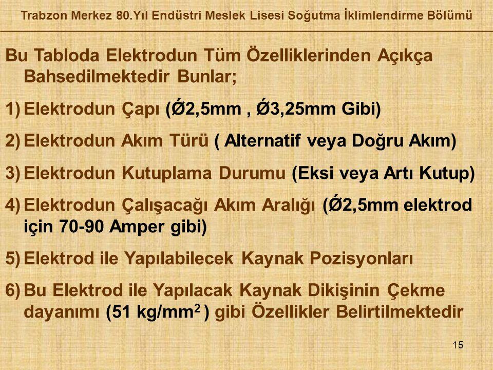 15 Trabzon Merkez 80.Yıl Endüstri Meslek Lisesi Soğutma İklimlendirme Bölümü Bu Tabloda Elektrodun Tüm Özelliklerinden Açıkça Bahsedilmektedir Bunlar; 1)Elektrodun Çapı (Ǿ2,5mm, Ǿ3,25mm Gibi) 2)Elektrodun Akım Türü ( Alternatif veya Doğru Akım) 3)Elektrodun Kutuplama Durumu (Eksi veya Artı Kutup) 4)Elektrodun Çalışacağı Akım Aralığı (Ǿ2,5mm elektrod için 70-90 Amper gibi) 5)Elektrod ile Yapılabilecek Kaynak Pozisyonları 6)Bu Elektrod ile Yapılacak Kaynak Dikişinin Çekme dayanımı (51 kg/mm 2 ) gibi Özellikler Belirtilmektedir