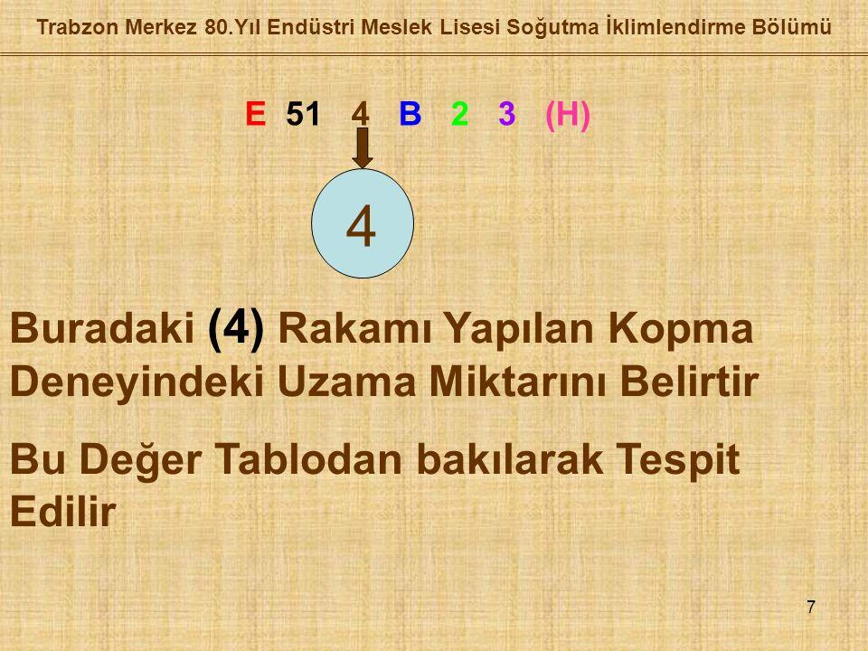 7 Trabzon Merkez 80.Yıl Endüstri Meslek Lisesi Soğutma İklimlendirme Bölümü E 51 4 B 2 3 (H) 4 Buradaki (4) Rakamı Yapılan Kopma Deneyindeki Uzama Miktarını Belirtir Bu Değer Tablodan bakılarak Tespit Edilir