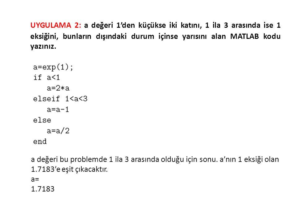 UYGULAMA 3: Eğer a değeri b'den küçük ve aynı zamanda b de c'ye eşit veya c'den büyük olması durumunda komut satırlarını dikkate alan bir MATLAB komut satırı bloğu yazmak için; if (a = c) MATLAB KOMUT SATIRLARI end