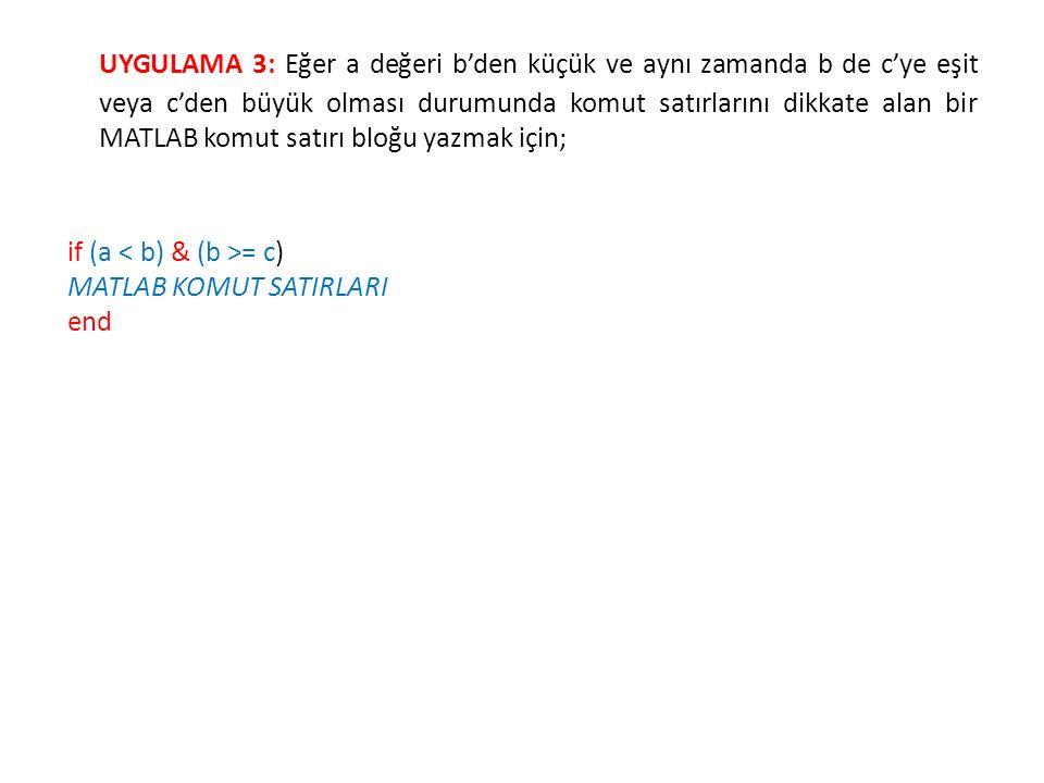 Örnek.2)