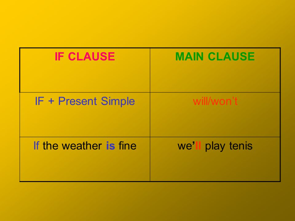 IF CLAUSEMAIN CLAUSE IF + Present Simplewill/won't If the weather is finewe'll play tenis