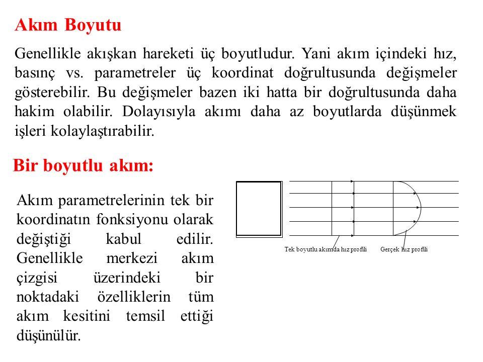 dA Akım çizgileri Akım Tüpü (Borusu) Akış içinde akım yönüne dik çok küçük bir dA alanı dikkate alınırsa bunun çevresindeki bütün noktalarda belirli bir t anında geçen akım çizgilerinin oluşturduğu geçide akım tüpü veya borusu denir.