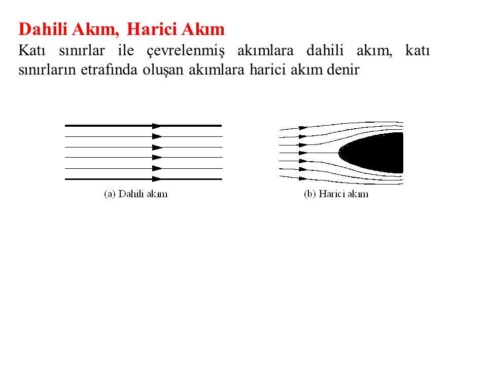 Türbülanslı akımda bazı akışkan parçacıkları gelişigüzel biçimde yörüngeler izleyebilirler).