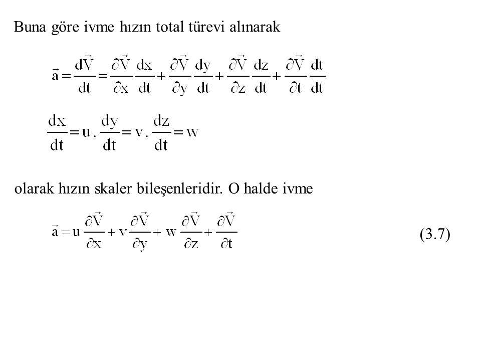 V hızının x,y,z, doğrultusundaki u,v,w, bileşenleri de aynı şekilde yer ve zamanın fonksiyonudurlar.