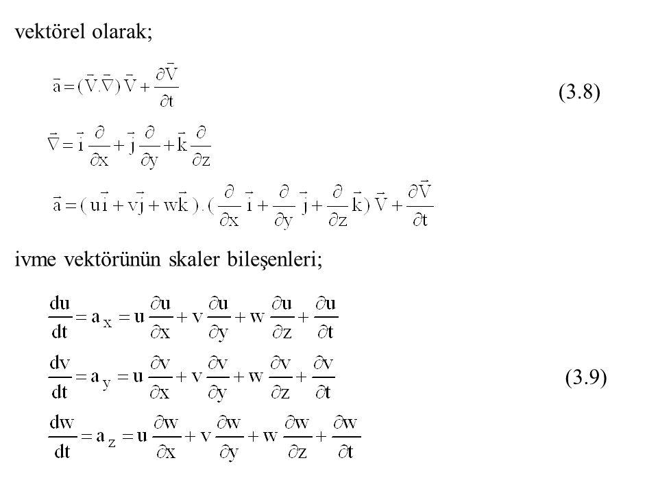 Buna göre ivme hızın total türevi alınarak olarak hızın skaler bileşenleridir. O halde ivme (3.7)