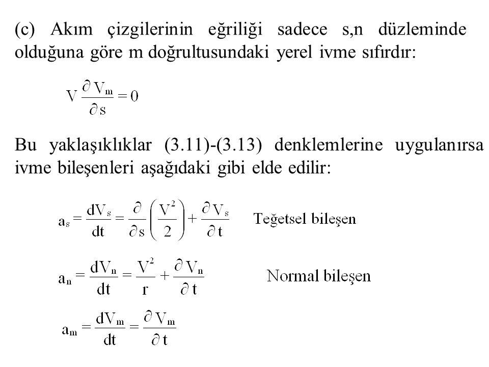 Bu koordinat sisteminde (3.11)-(3.13) denklemleri üzerinde aşağıdaki sadeleştirmeler yapılabilir: (a) V s  V varsayımı ile (b) Şekil 3.17 deki OAB ve BCD üçgenlerinin benzerliğinden ki bu ifade eğrilik yarıçapı r olan eğri bir yörünge üzerinde hareketli kütlenin merkezcil ivmesini vermektedir.