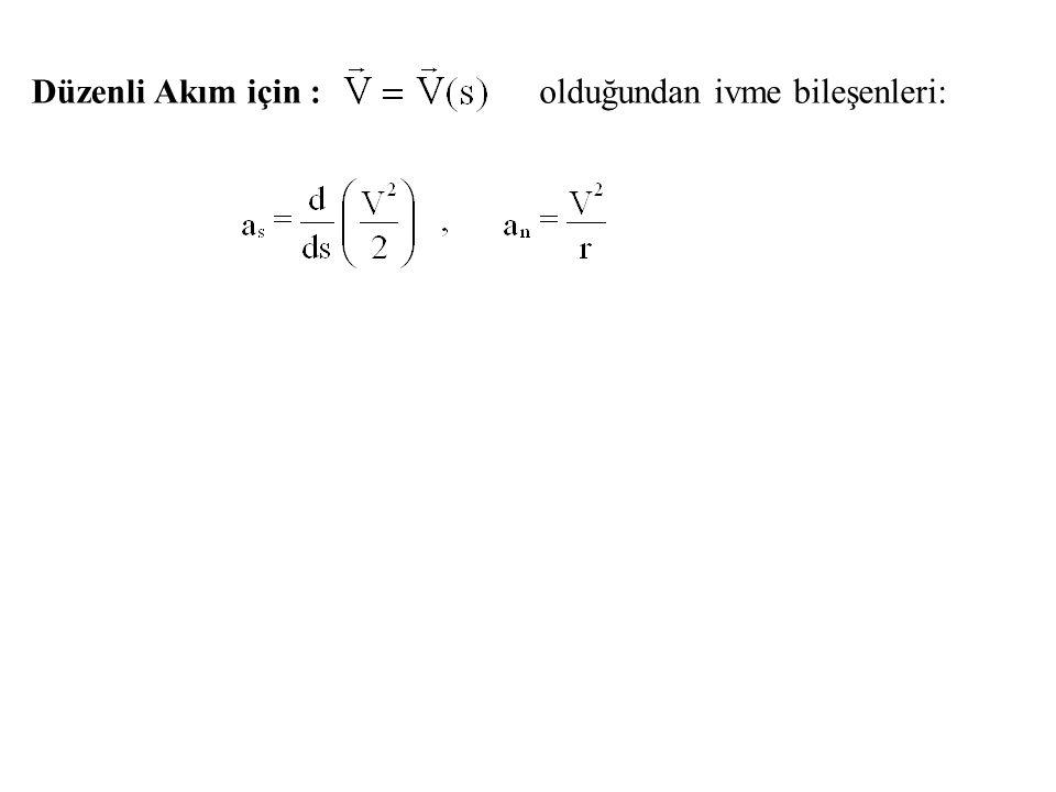 (c) Akım çizgilerinin eğriliği sadece s,n düzleminde olduğuna göre m doğrultusundaki yerel ivme sıfırdır: Bu yaklaşıklıklar (3.11)-(3.13) denklemlerine uygulanırsa ivme bileşenleri aşağıdaki gibi elde edilir: