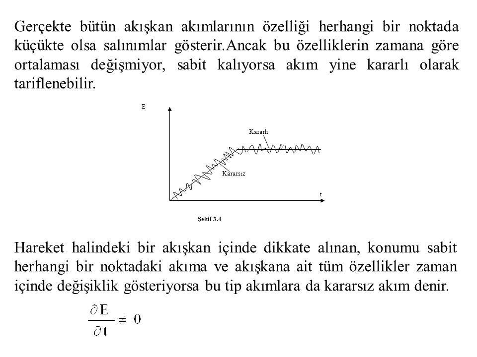 Akış Tipleri Akışkan akımı içindeki bir noktada akışkan özellikleri,bulunduğu noktanın konumunun ve zamanın fonksiyonudur.